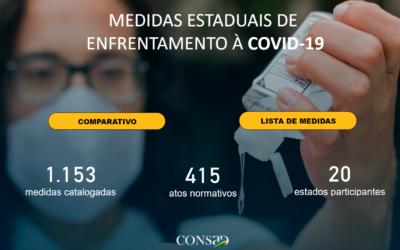 Consad lança painel de consulta das medidas dos Estados no enfrentamento ao coronavírus